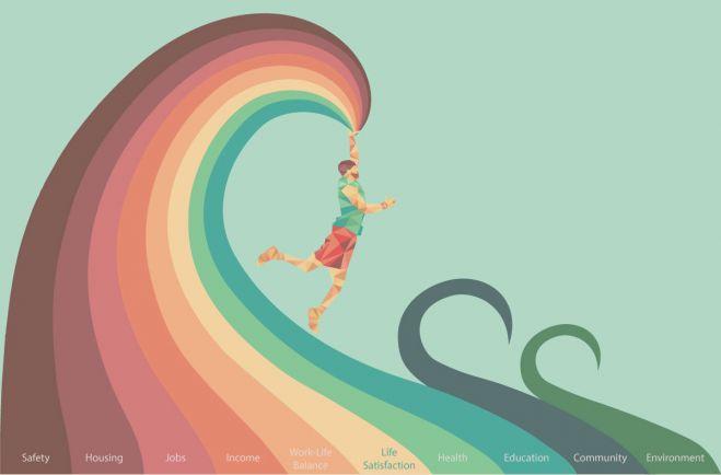 Калейдоскоп, Скандинавы больше всего ценят здоровье и удовлетворенность жизнью |